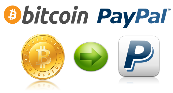 paypal, bitcoin payment, bitcoin, digital currency